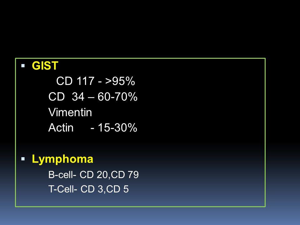 GIST CD 117 - >95% CD 34 – 60-70% Vimentin Actin - 15-30% Lymphoma