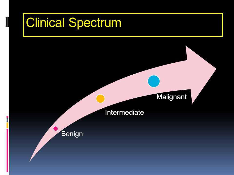 Clinical Spectrum Benign Intermediate Malignant
