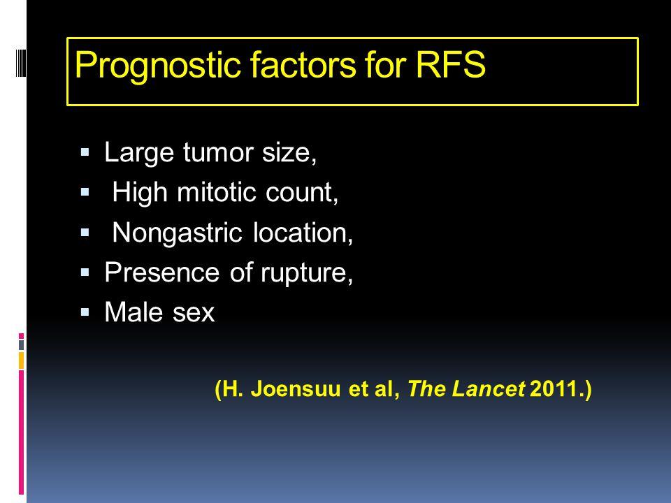 Prognostic factors for RFS
