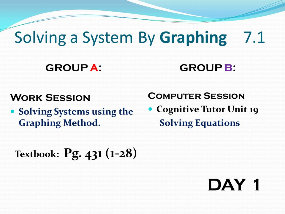 Solving a System By Graphing 7.1