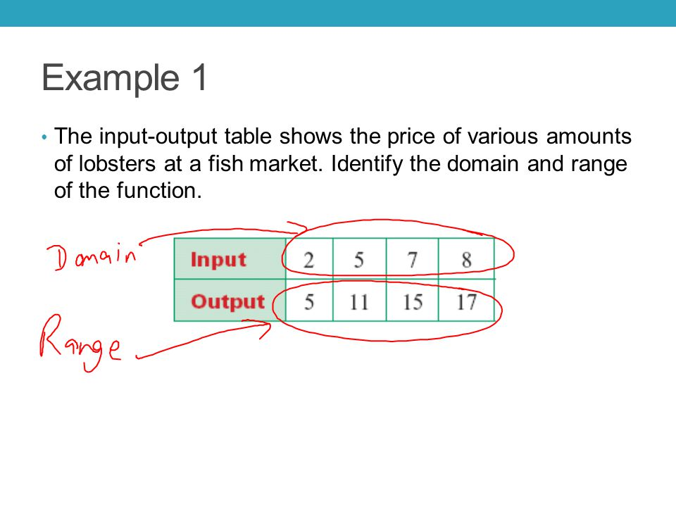Example 1 The input-output table shows the price of various amounts of lobsters at a fish market.