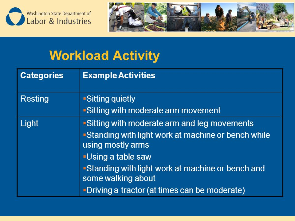 Workload Activity Categories. Example Activities. Resting. Sitting quietly. Sitting with moderate arm movement.
