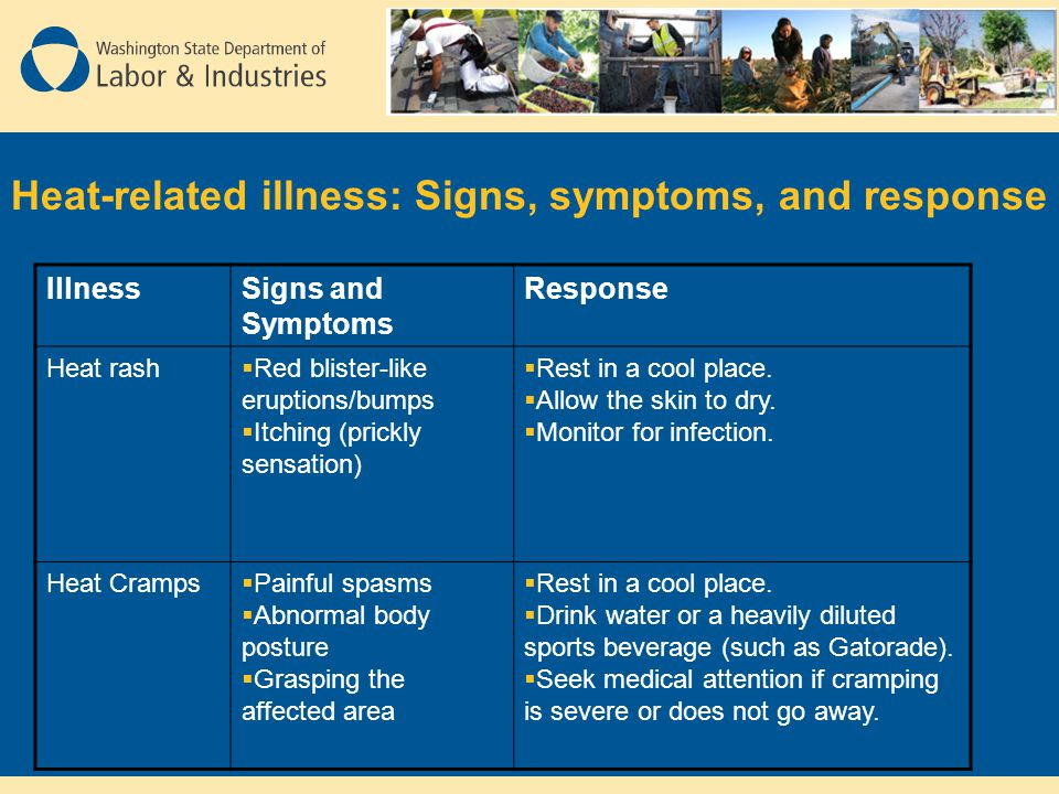 Heat-related illness: Signs, symptoms, and response