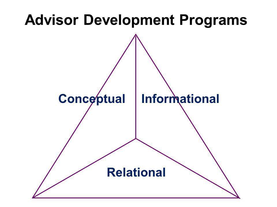 Advisor Development Programs