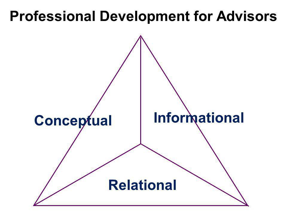 Professional Development for Advisors