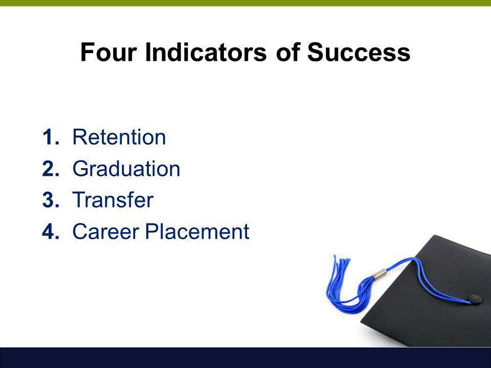 Four Indicators of Success