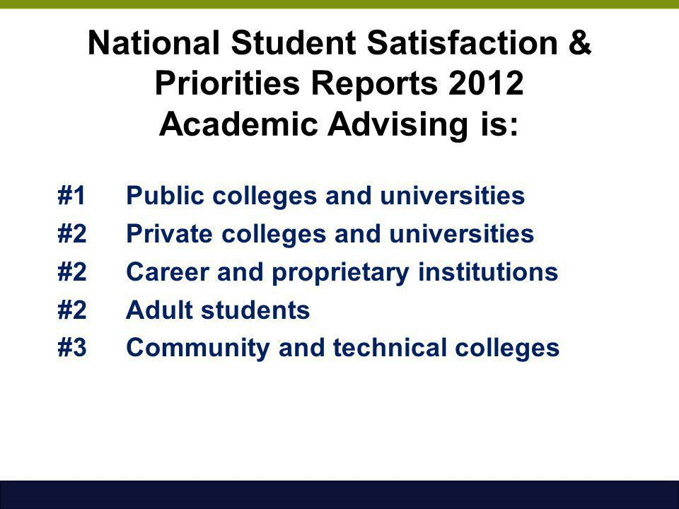 National Student Satisfaction & Priorities Reports 2012 Academic Advising is: