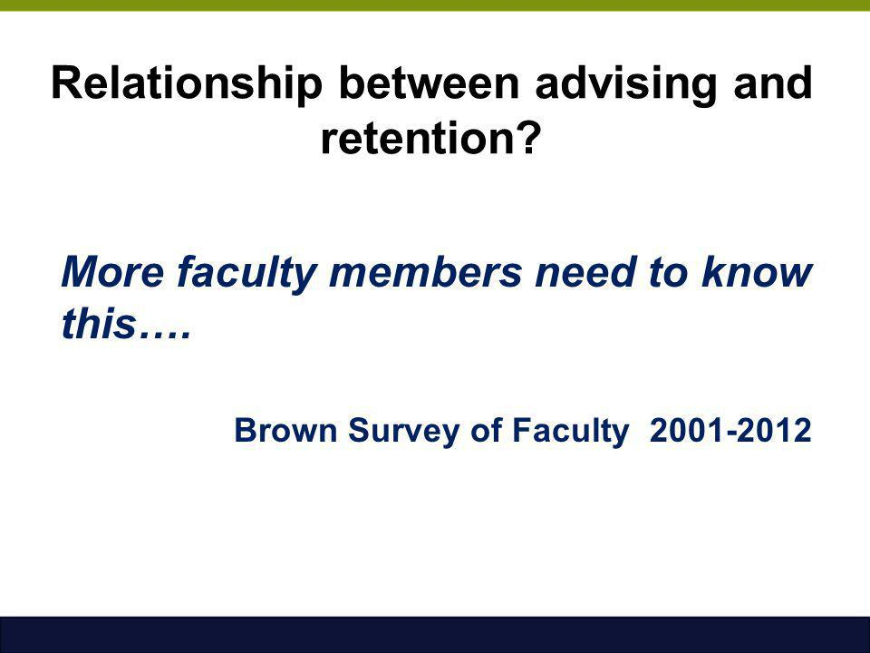 Relationship between advising and retention