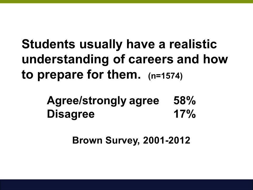 Students usually have a realistic understanding of careers and how to prepare for them.