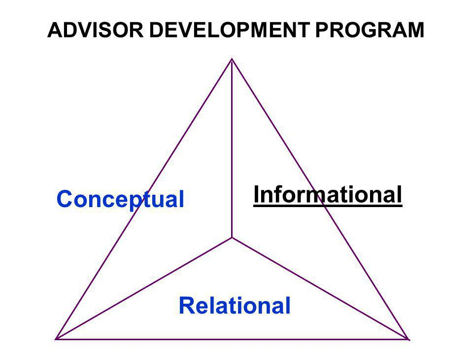 ADVISOR DEVELOPMENT PROGRAM