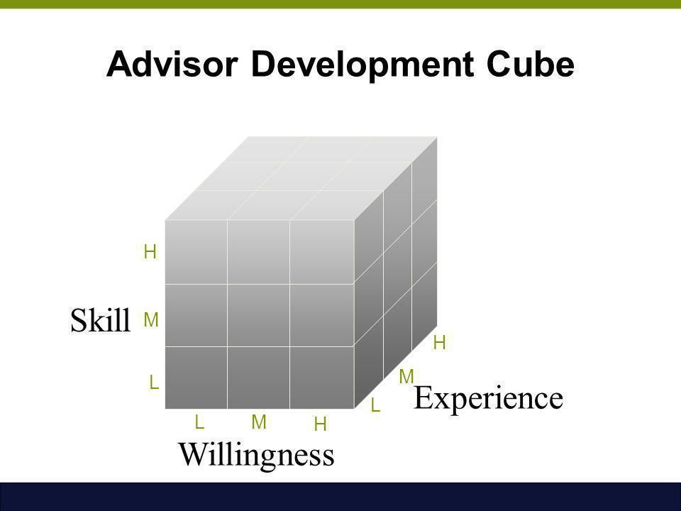 Advisor Development Cube