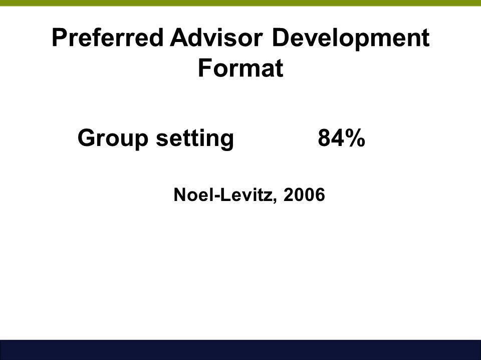 Preferred Advisor Development Format