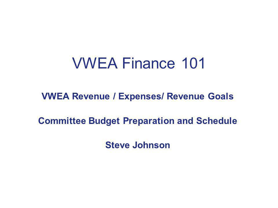 VWEA Finance 101 VWEA Revenue / Expenses/ Revenue Goals