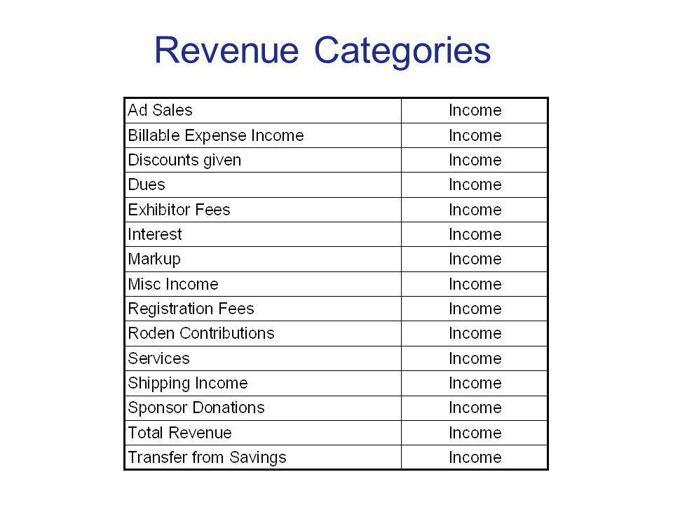 Revenue Categories