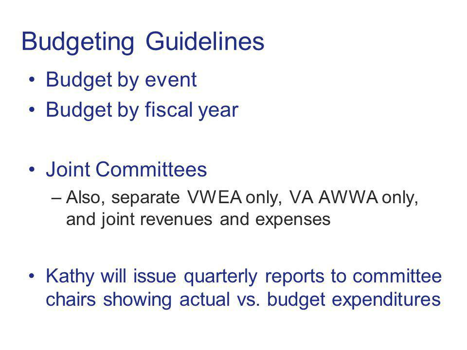 Budgeting Guidelines Budget by event Budget by fiscal year