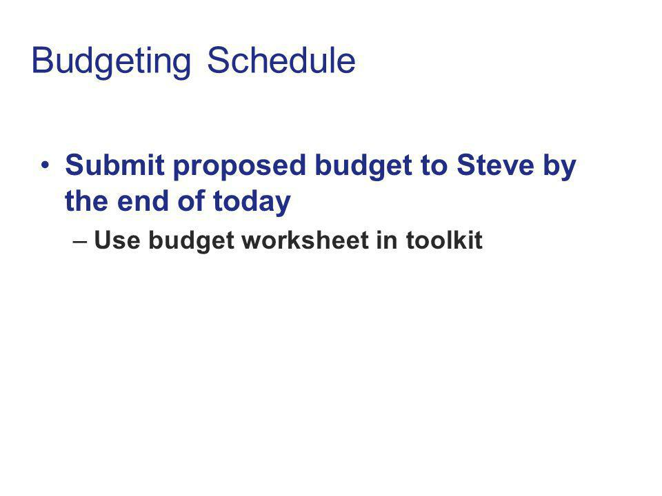 Budgeting Schedule Submit proposed budget to Steve by the end of today