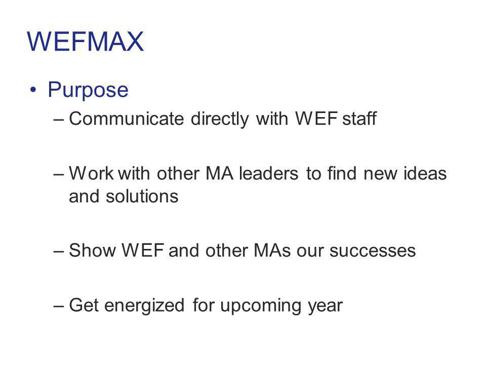 WEFMAX Purpose Communicate directly with WEF staff