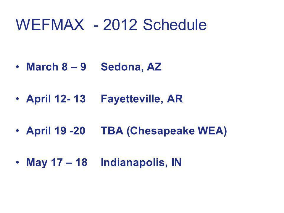 WEFMAX - 2012 Schedule March 8 – 9 Sedona, AZ