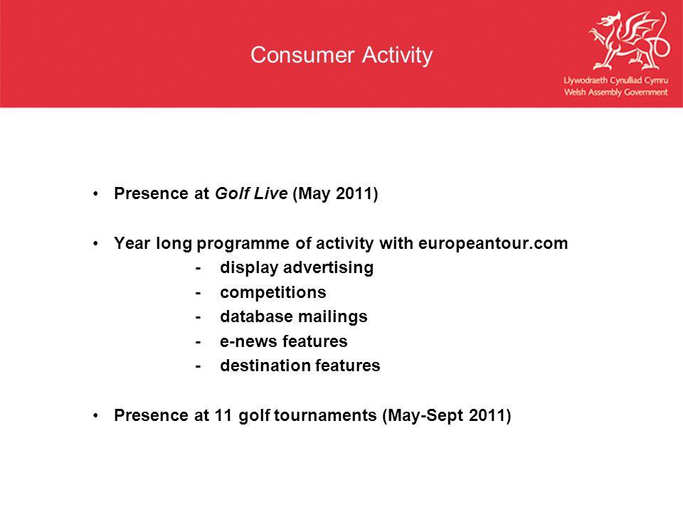 Consumer Activity Presence at Golf Live (May 2011)