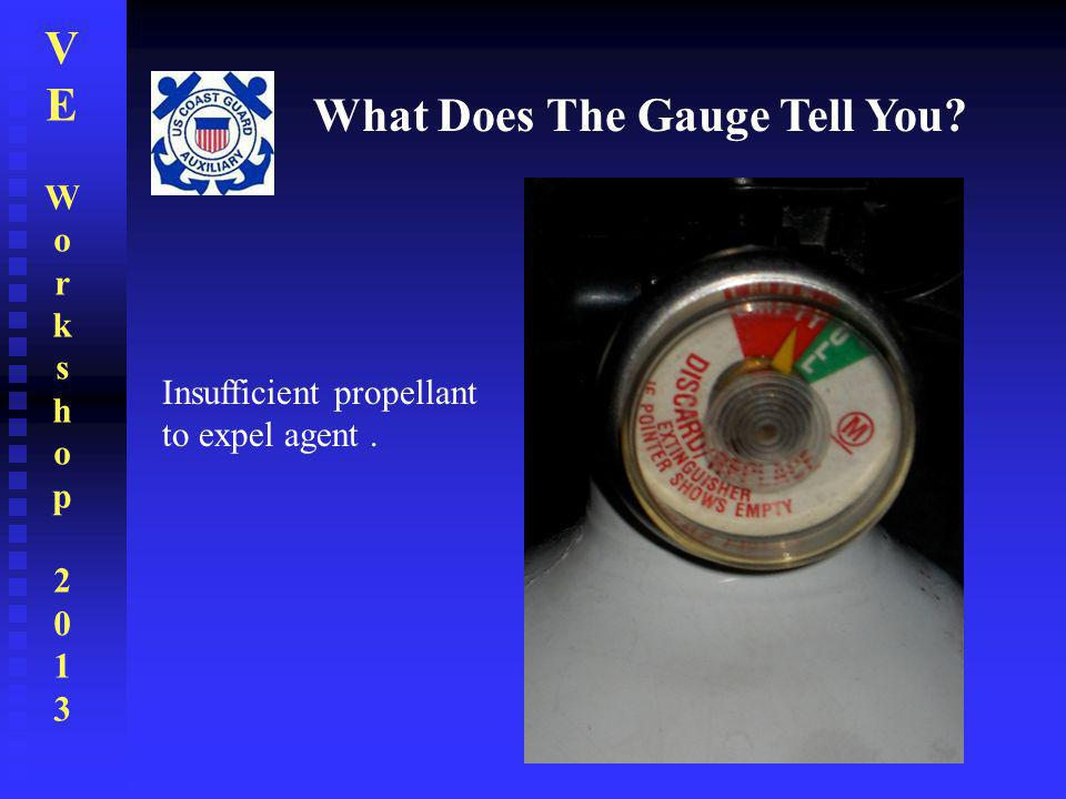 What Does The Gauge Tell You