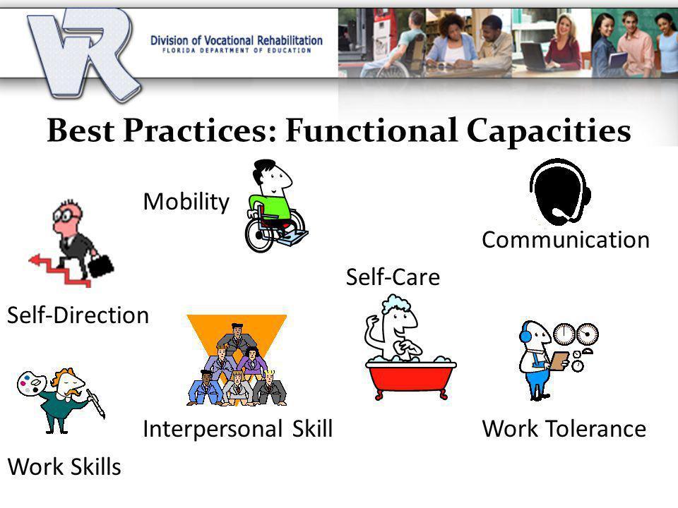 Best Practices: Functional Capacities