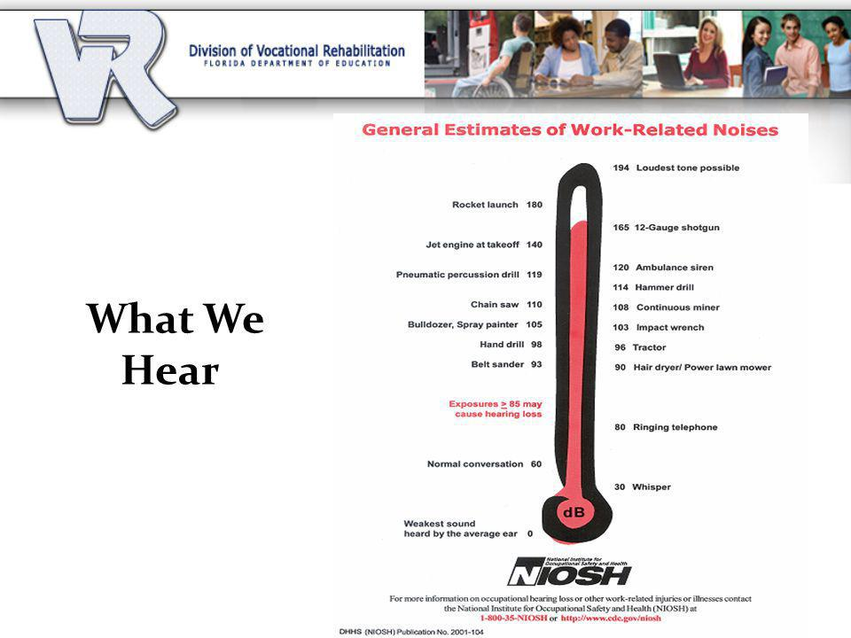 What We Hear Valerie starts presentation with this slide