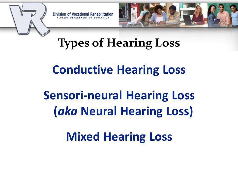 Types of Hearing Loss Conductive Hearing Loss Sensori-neural Hearing Loss (aka Neural Hearing Loss) Mixed Hearing Loss
