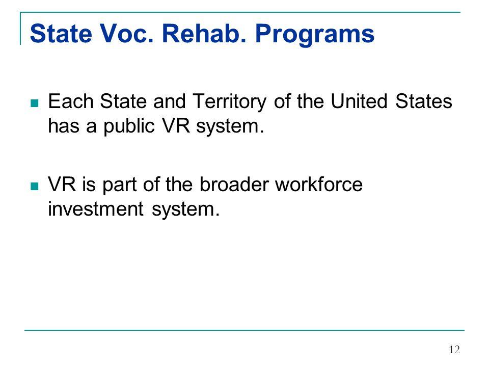 State Voc. Rehab. Programs