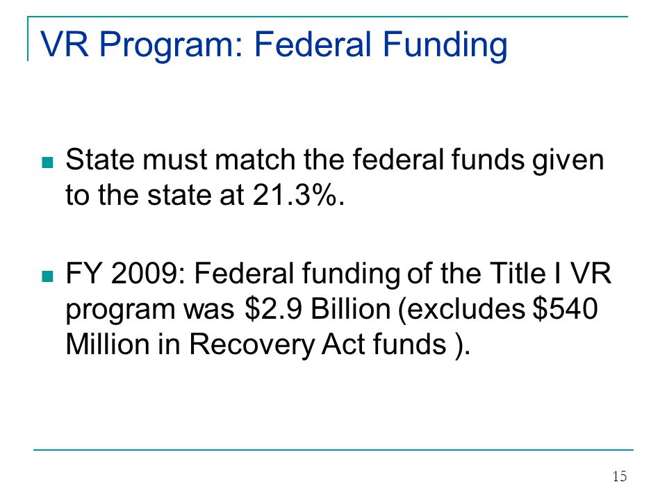 VR Program: Federal Funding