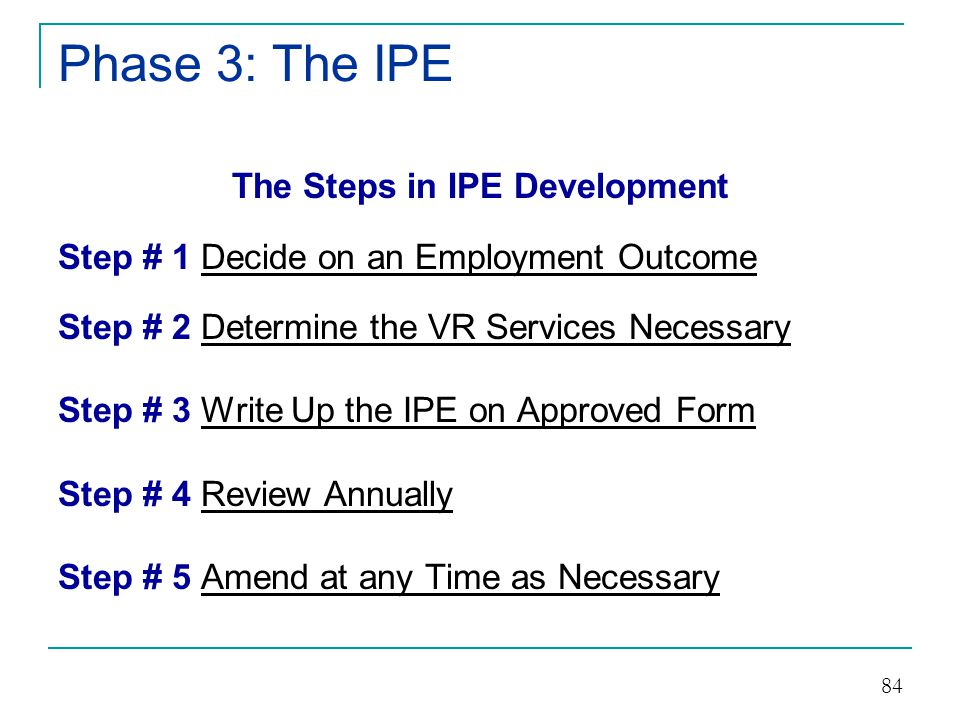 The Steps in IPE Development