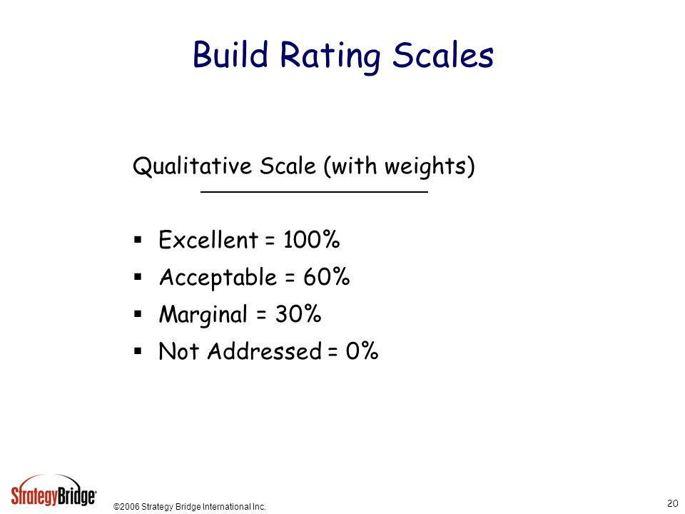 Build Rating Scales Qualitative Scale (with weights) Excellent = 100%