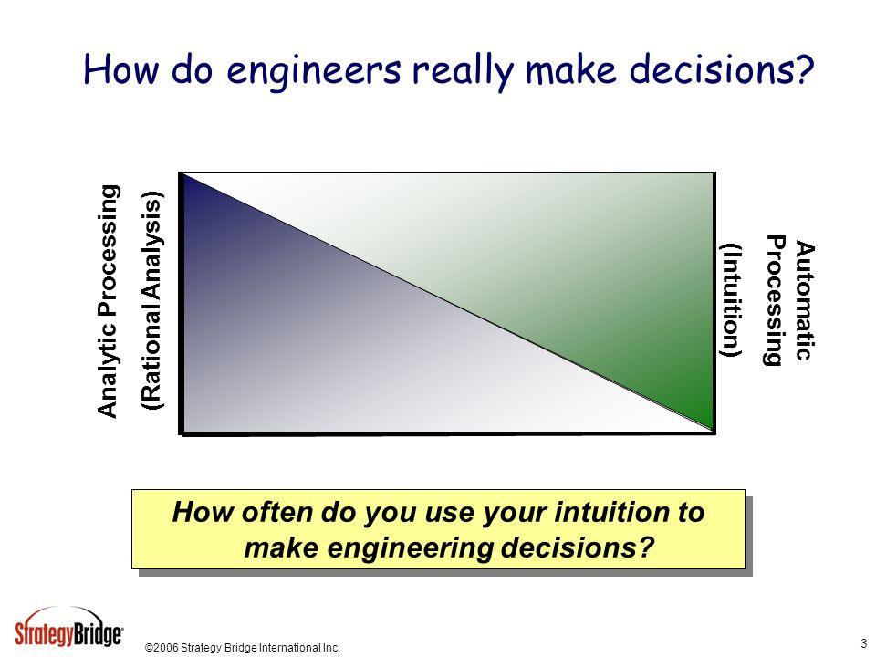 How do engineers really make decisions