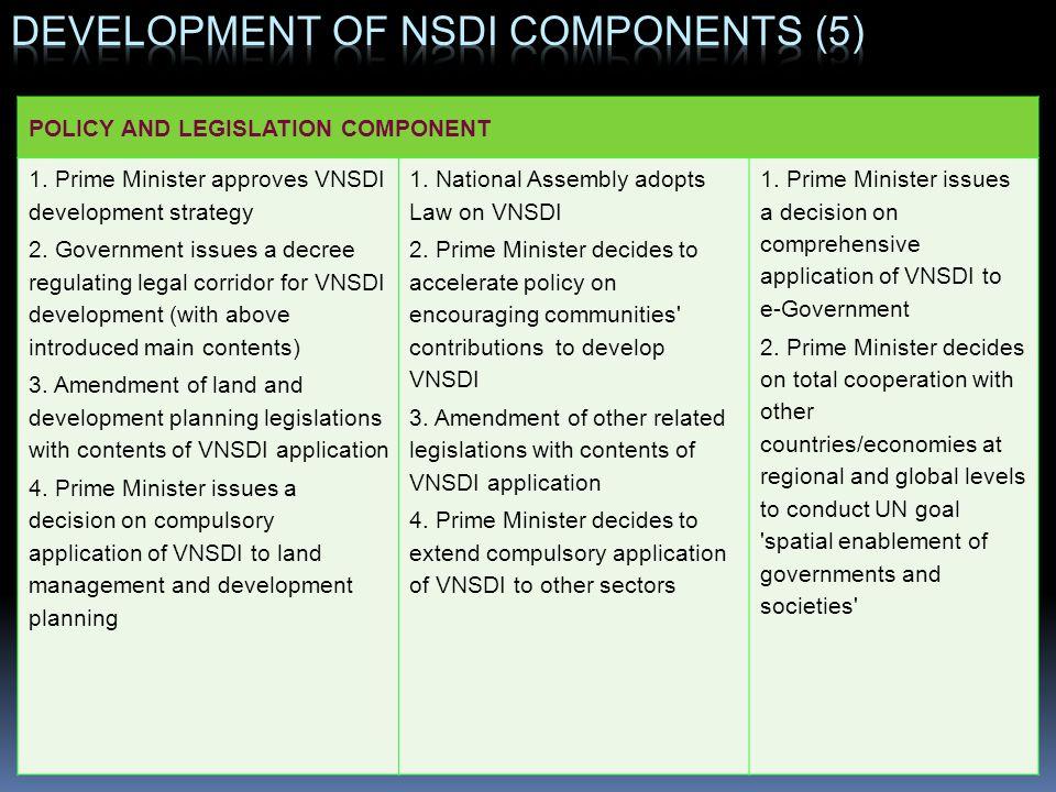 Development of NSDI components (5)