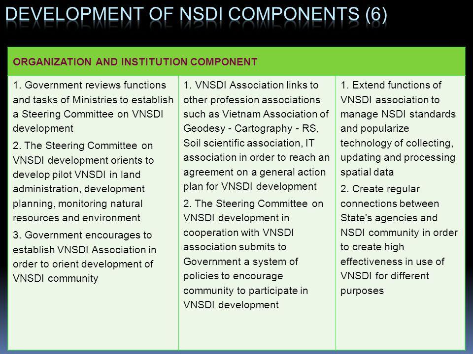 Development of NSDI components (6)