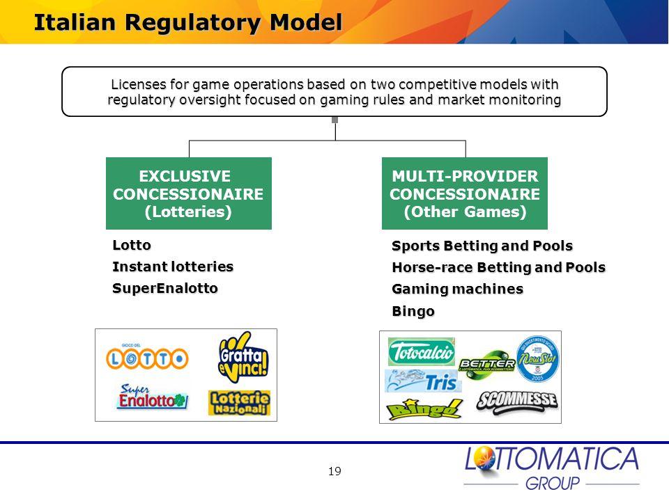 Italian Regulatory Model