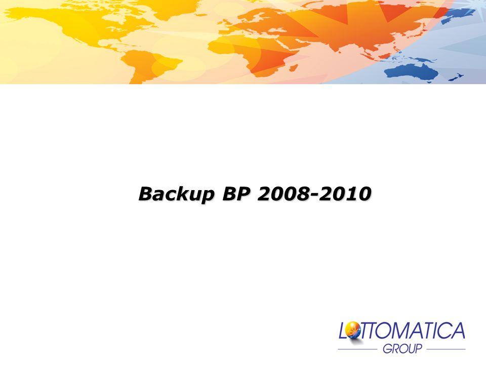 Backup BP 2008-2010