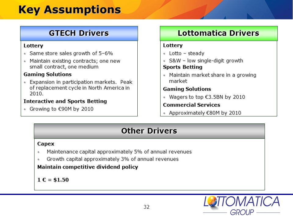 Key Assumptions GTECH Drivers Lottomatica Drivers Other Drivers