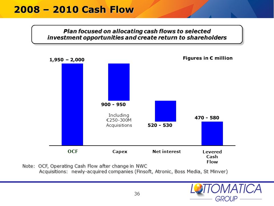 2008 – 2010 Cash Flow Plan focused on allocating cash flows to selected. investment opportunities and create return to shareholders.