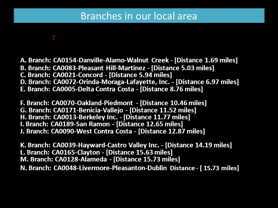 Branches in our local area