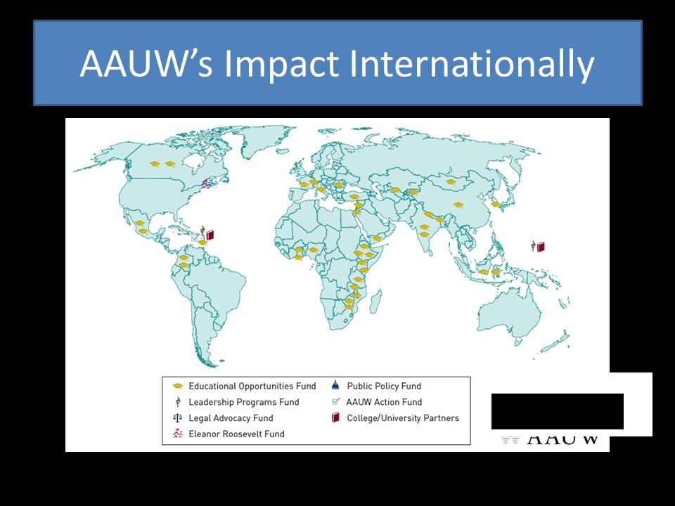 AAUW's Impact Internationally
