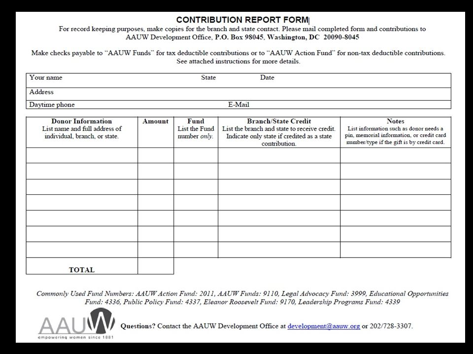 Contribution report form comes with four pages
