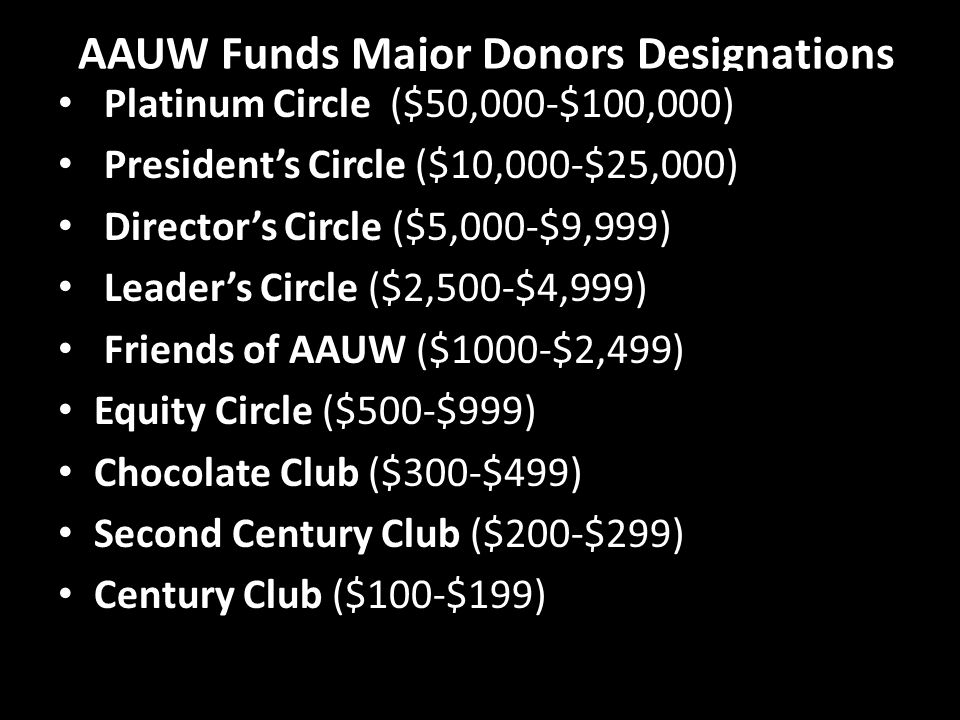 AAUW Funds Major Donors Designations