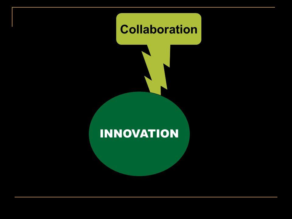Collaboration INNOVATION