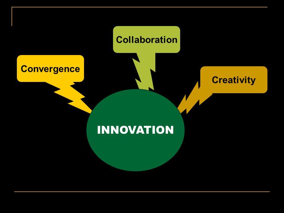 Collaboration Convergence Creativity INNOVATION