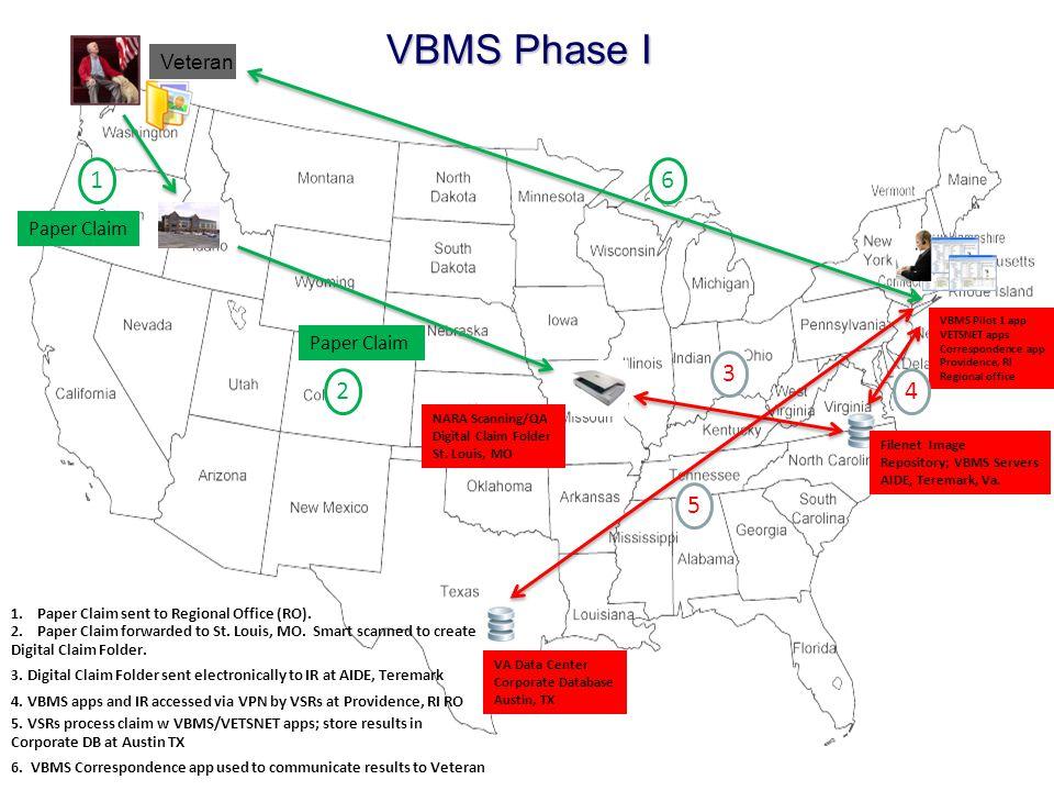 VBMS Phase I 6 1 4 2 5 3 Veteran Paper Claim Paper Claim