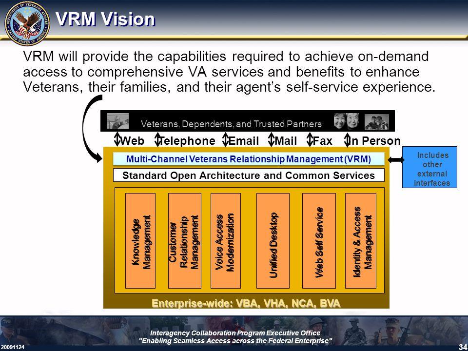 VRM Vision