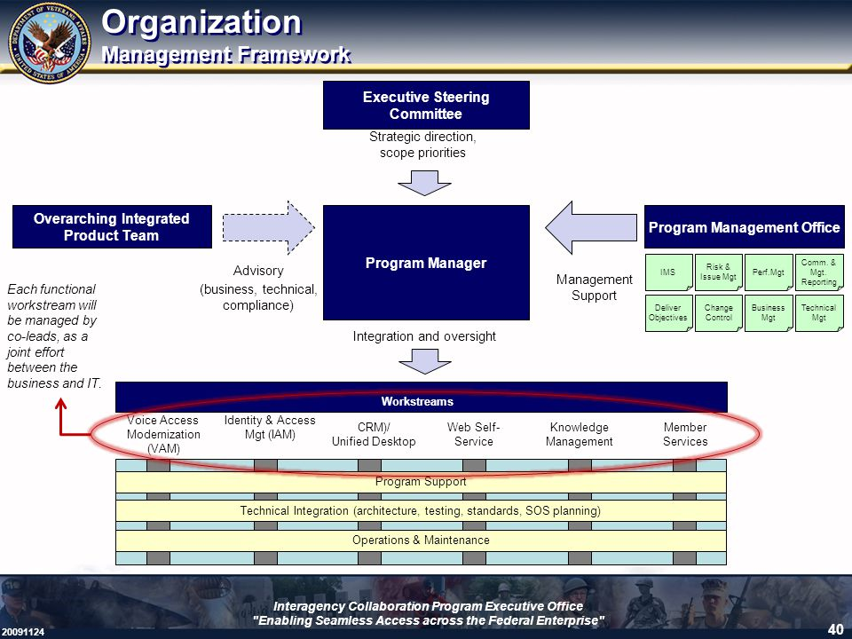 Organization Management Framework Executive Steering Committee