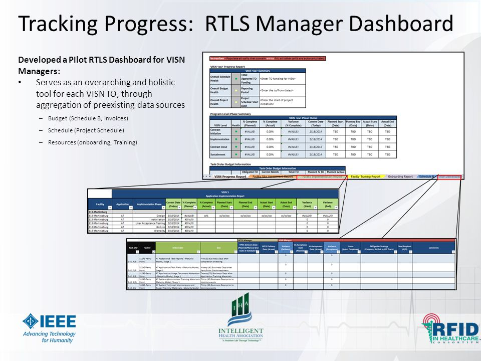 Tracking Progress: RTLS Manager Dashboard