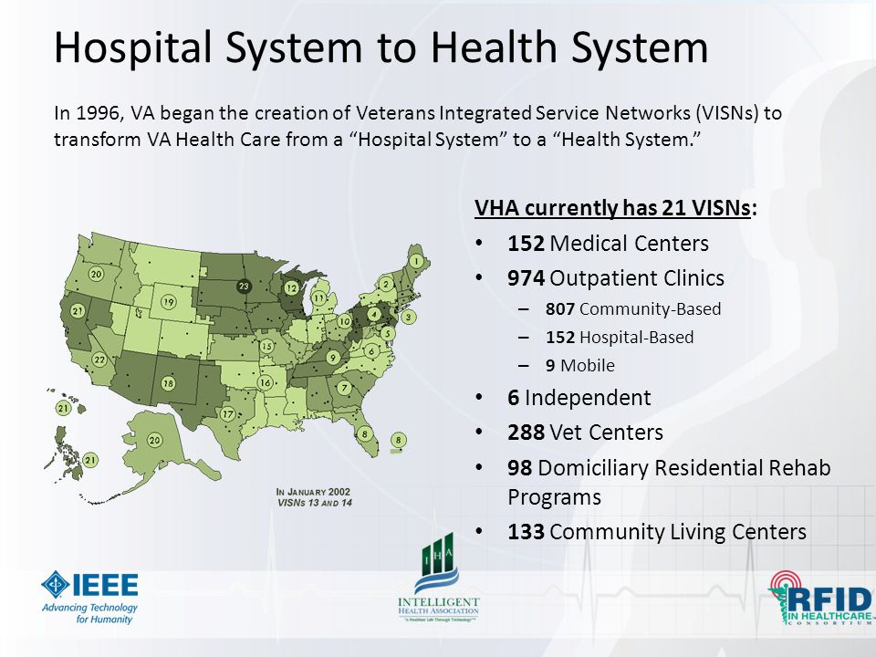 Hospital System to Health System