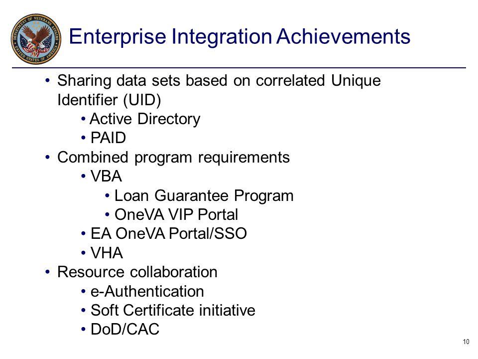 Enterprise Integration Achievements